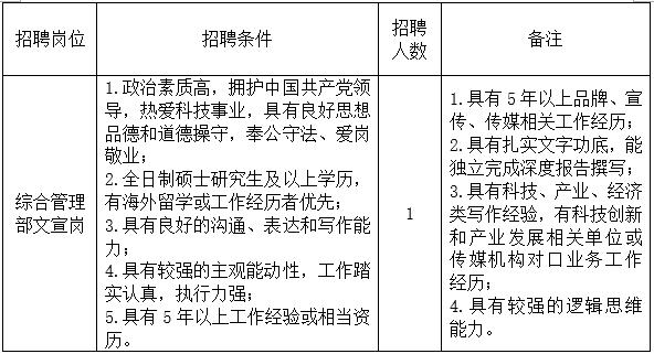 2021河北省产业技术研究院招聘1人公告